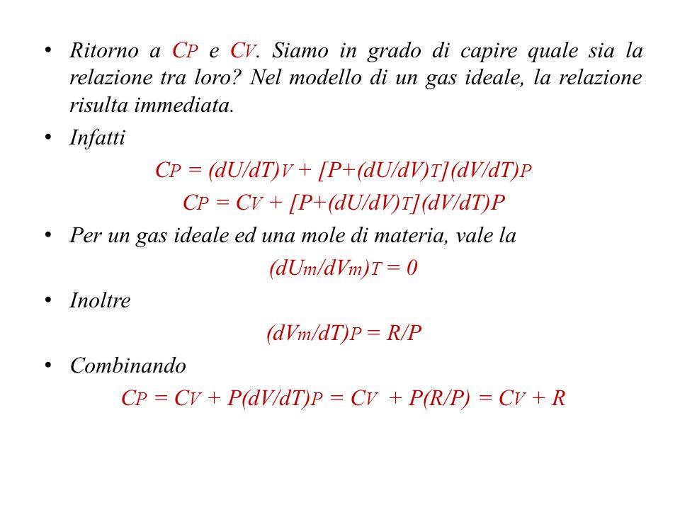 CP = (dU/dT)V + [P+(dU/dV)T](dV/dT)P CP = CV + [P+(dU/dV)T](dV/dT)P